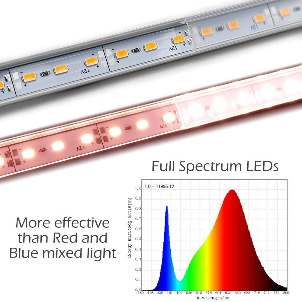 wholesale dealer ff9db b0b0a Hard LED Grow Light Strip with Full Spectrum LEDs, 36W IP65 ...