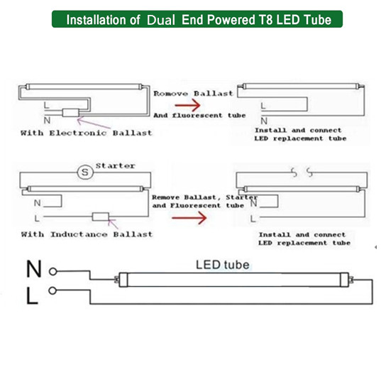 Double Ended Led Fluorescent Tube Replacement Wiring Diagram from i.led-lights.com