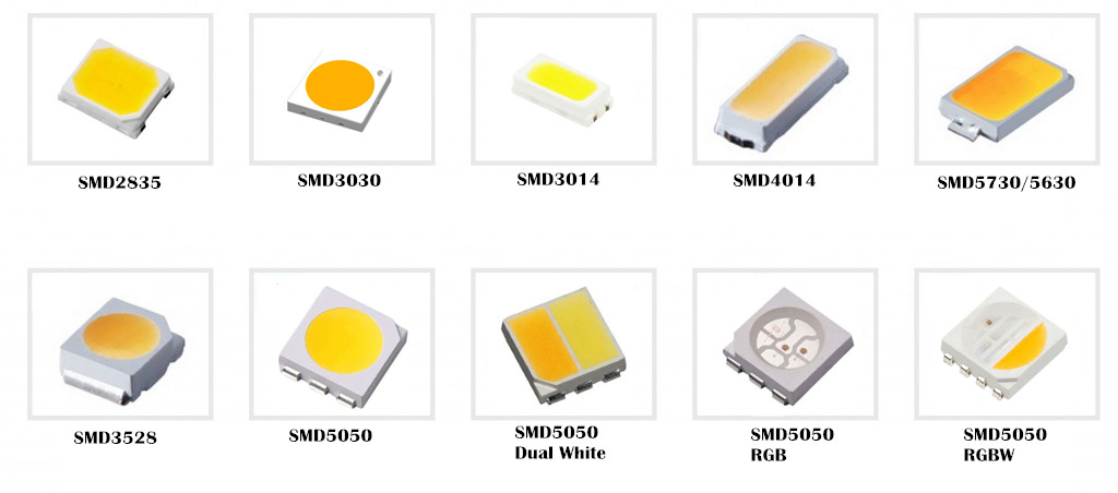 The Comparison Between SMD 3528 and SMD 5050 LED Strip ...